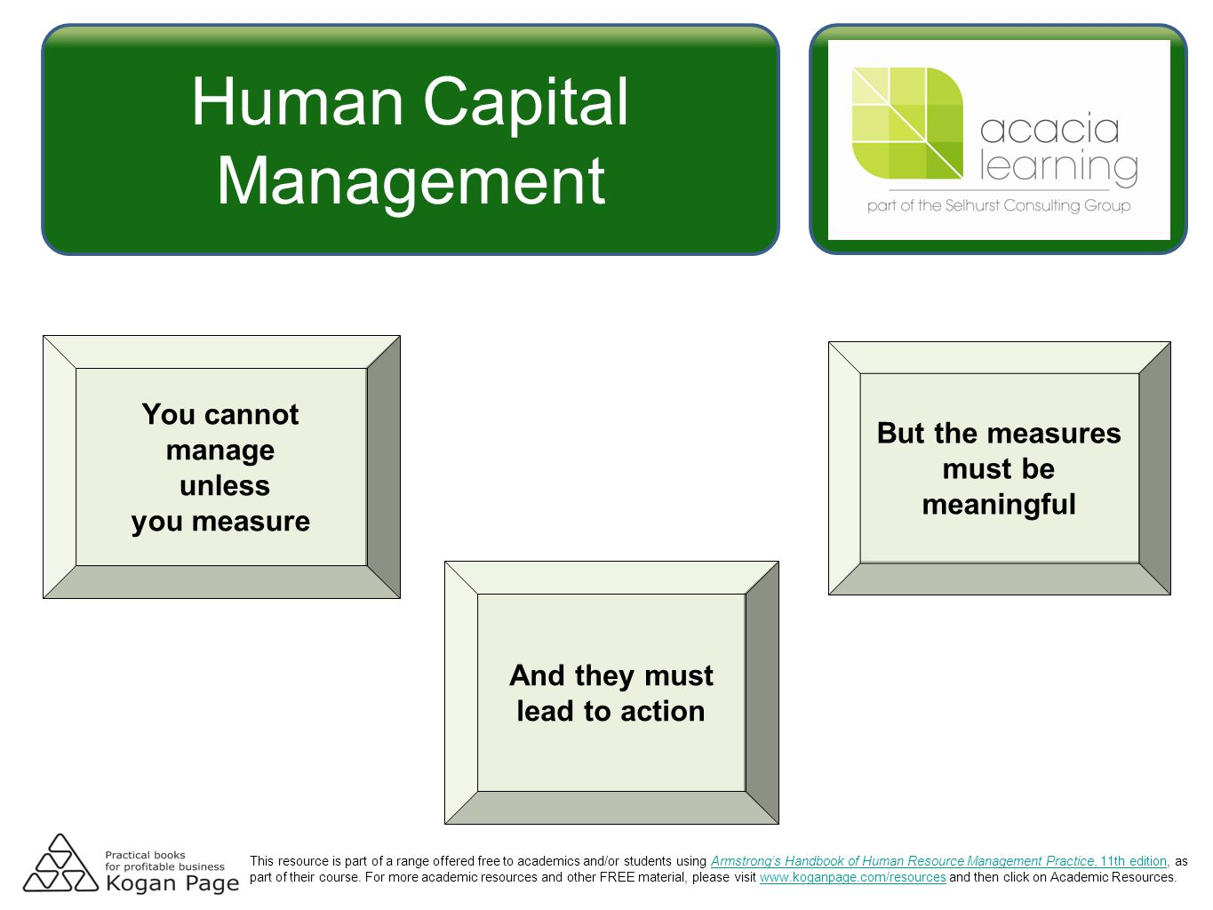 Managing and Co-ordinating the Human Resources Function ...