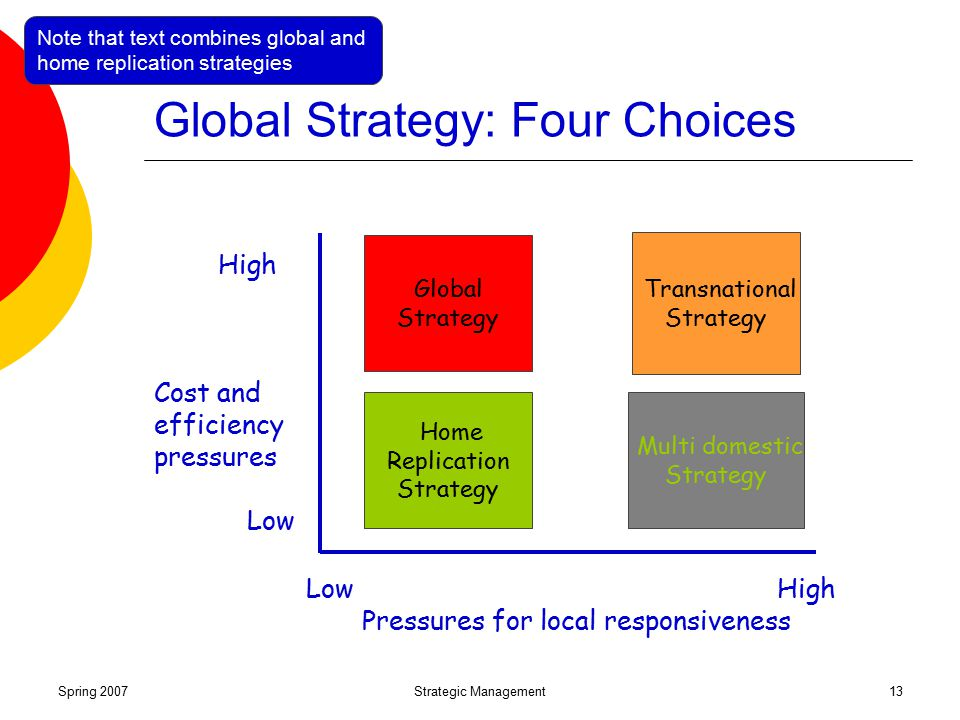 strategic management and answer choices Free pdf ebooks (user's guide, manuals, sheets) about strategic management multiple choice questions and answers ready for download.