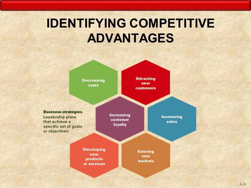 IDENTIFYING COMPETITIVE ADVANTAGES