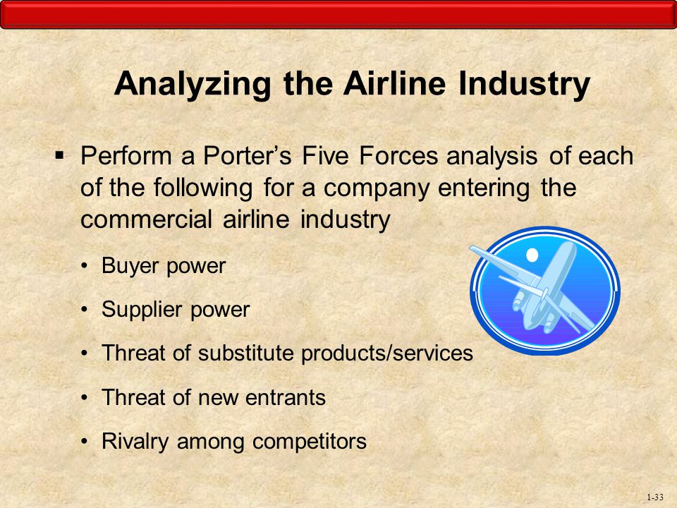 Analyzing the Airline Industry