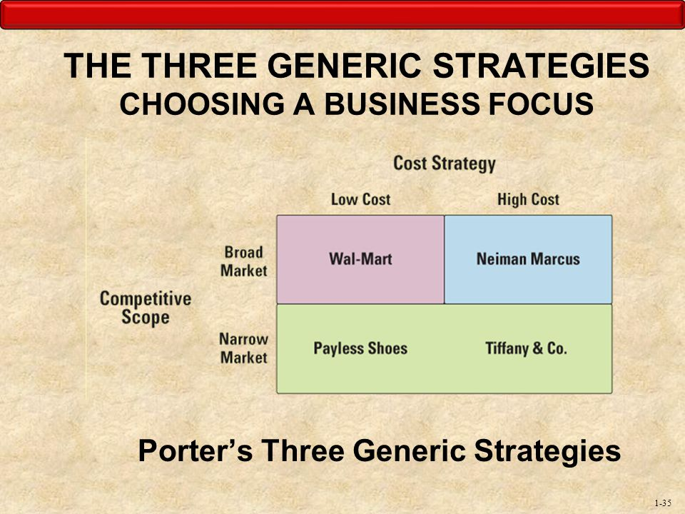 THE THREE GENERIC STRATEGIES CHOOSING A BUSINESS FOCUS