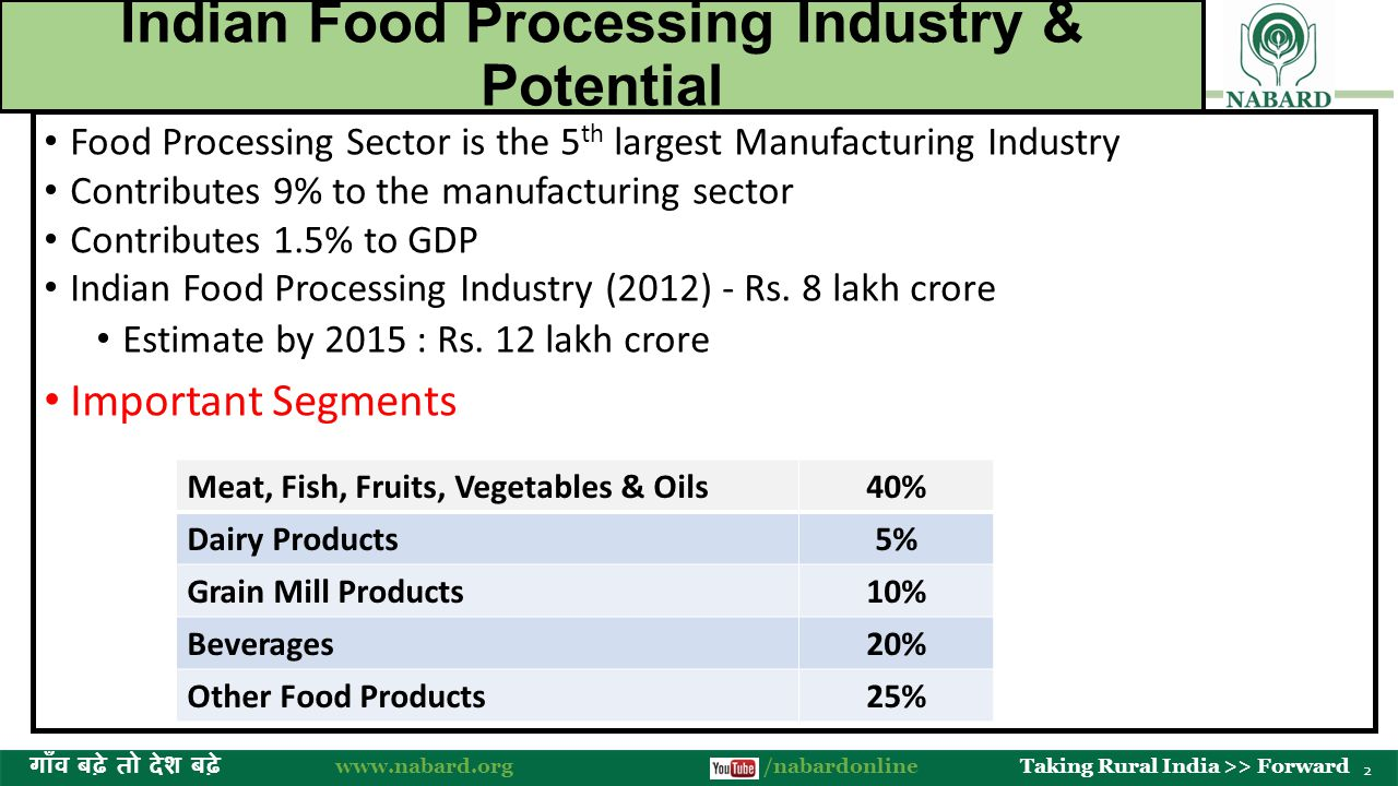 india s food processing industry ranked Agribusiness and food processing industry: india scenario  sector  india ranks first among the world's milk producing nations since  1998.