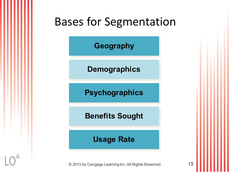 bases of market segmentation Industrial market segmentation is a scheme for categorizing industrial and business customers to guide strategic and tactical  to see the theoretical bases of,.