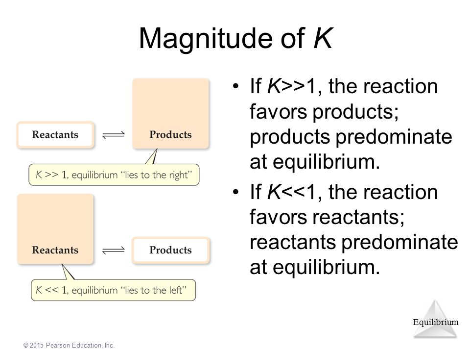 Magnitude of K If K>>1, the reaction favors products; products predominate at equilibrium.