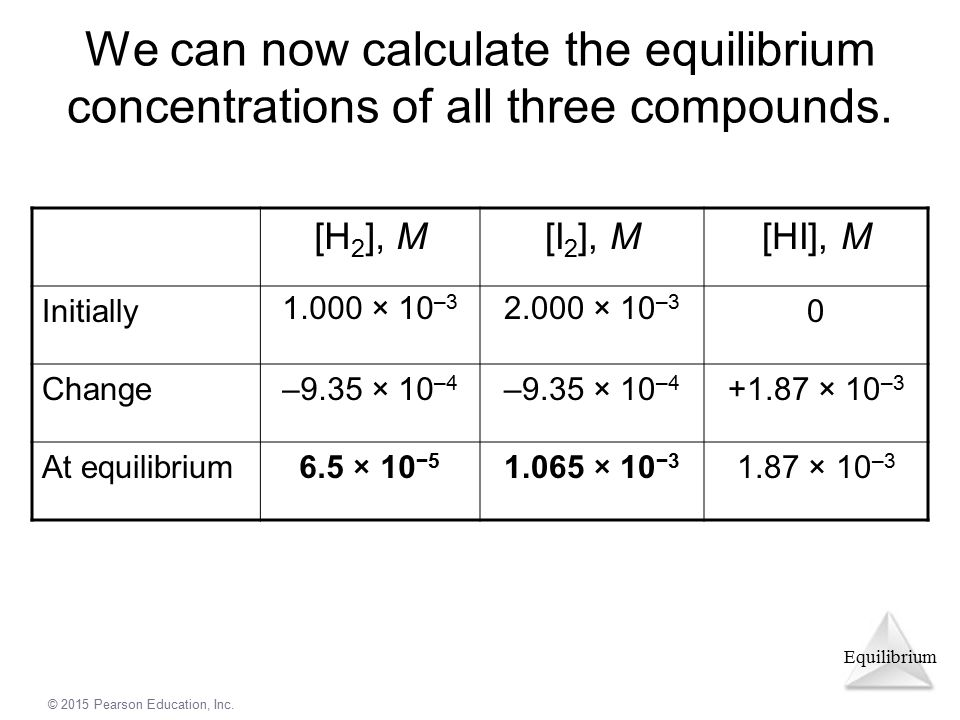 We can now calculate the equilibrium concentrations of all three compounds.