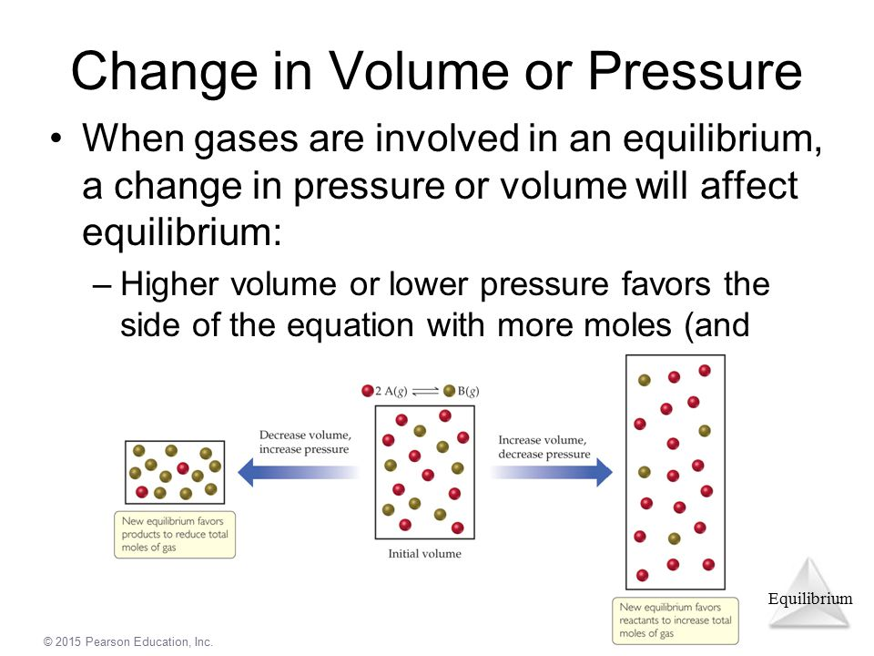 Change in Volume or Pressure