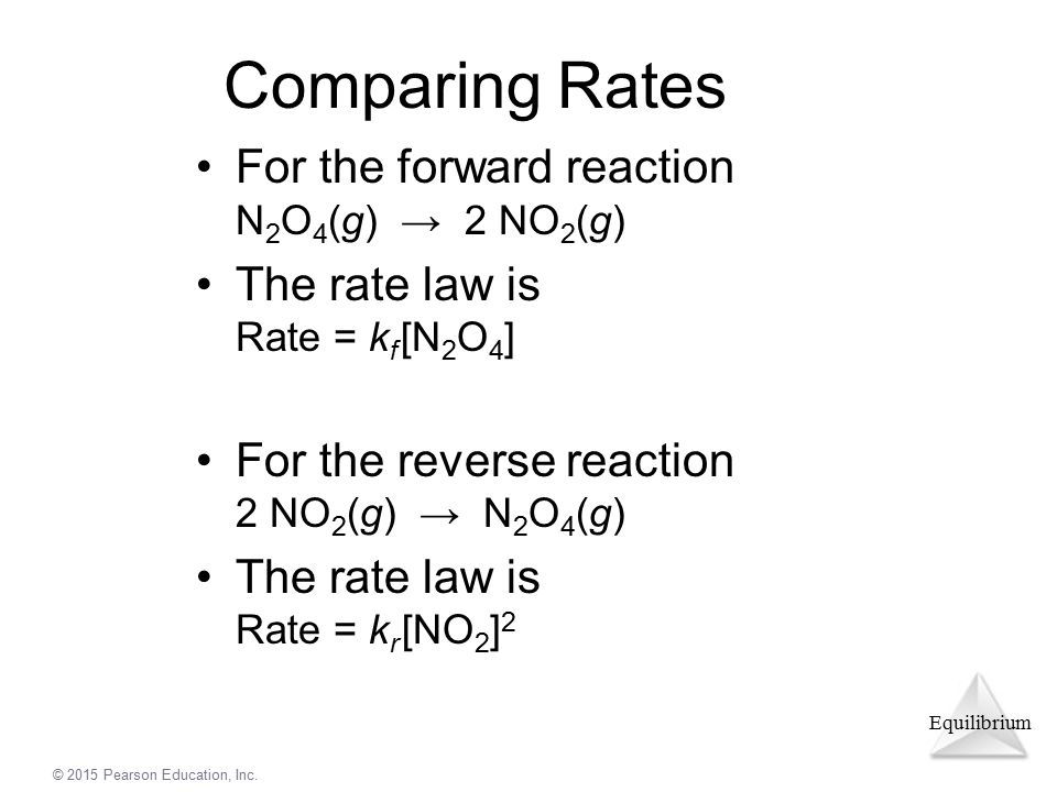 Comparing Rates For the forward reaction N2O4(g) → 2 NO2(g)