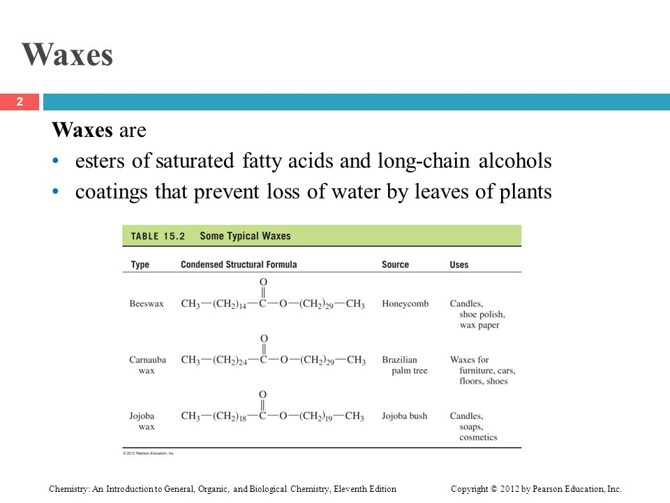 Waxes Waxes are. esters of saturated fatty acids and long-chain alcohols.