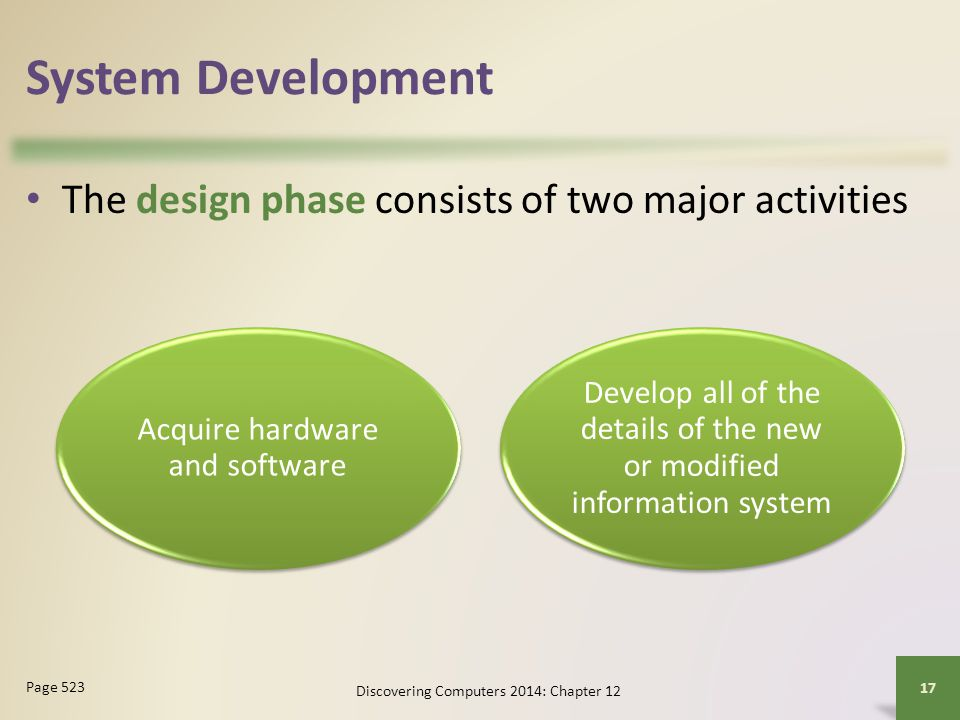 System Development The design phase consists of two major activities