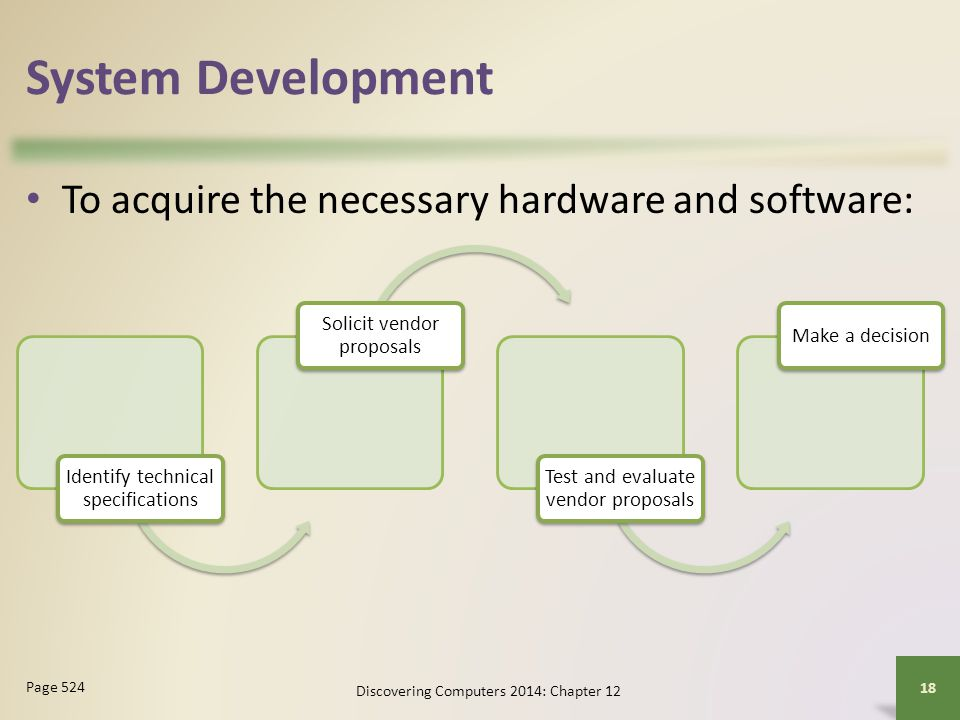 System Development To acquire the necessary hardware and software: