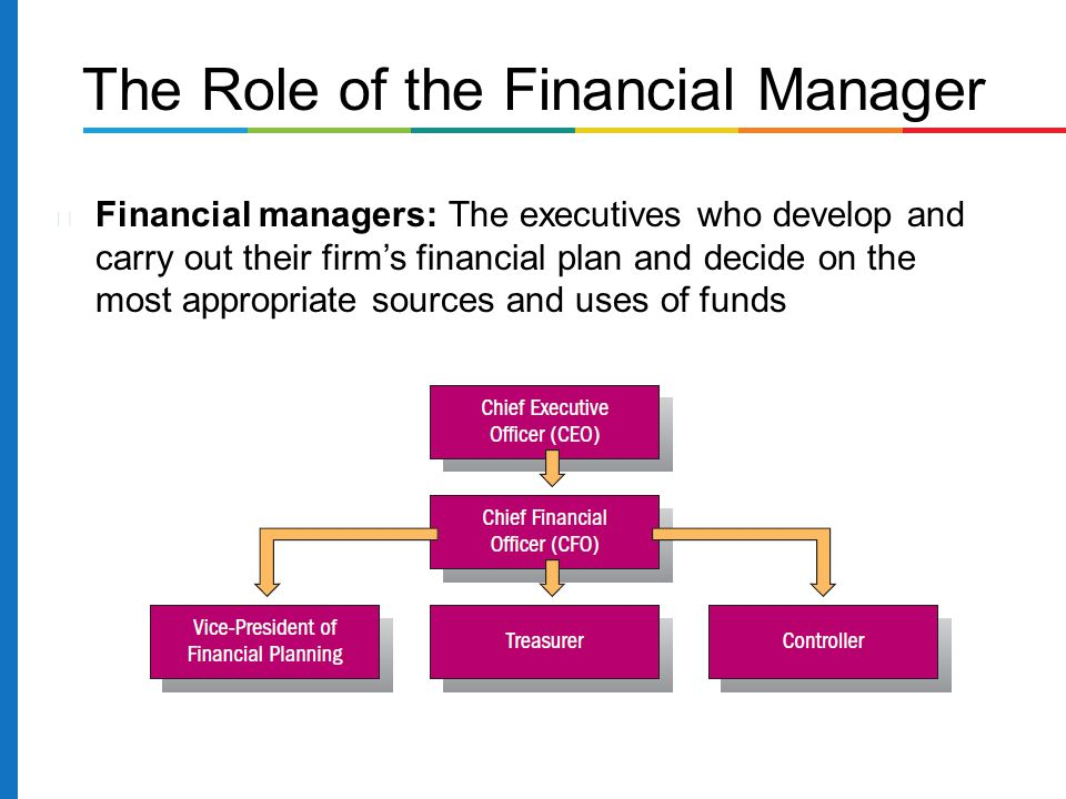 roles of a financial manager Primary duties and responsibilities •financial systems managers are responsible for systems maintenance and administration they must undertake systems maintenance tasks and work with the technical support teams like the it to ensure that the liability and performance of the system is maximized.