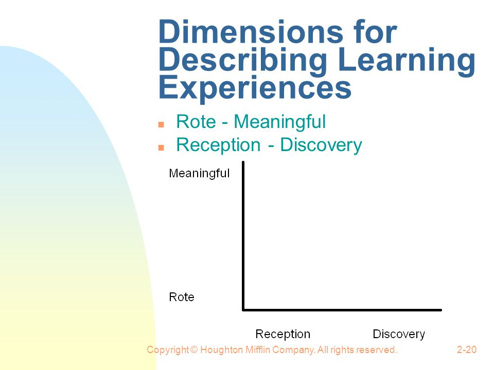 Dimensions for Describing Learning Experiences