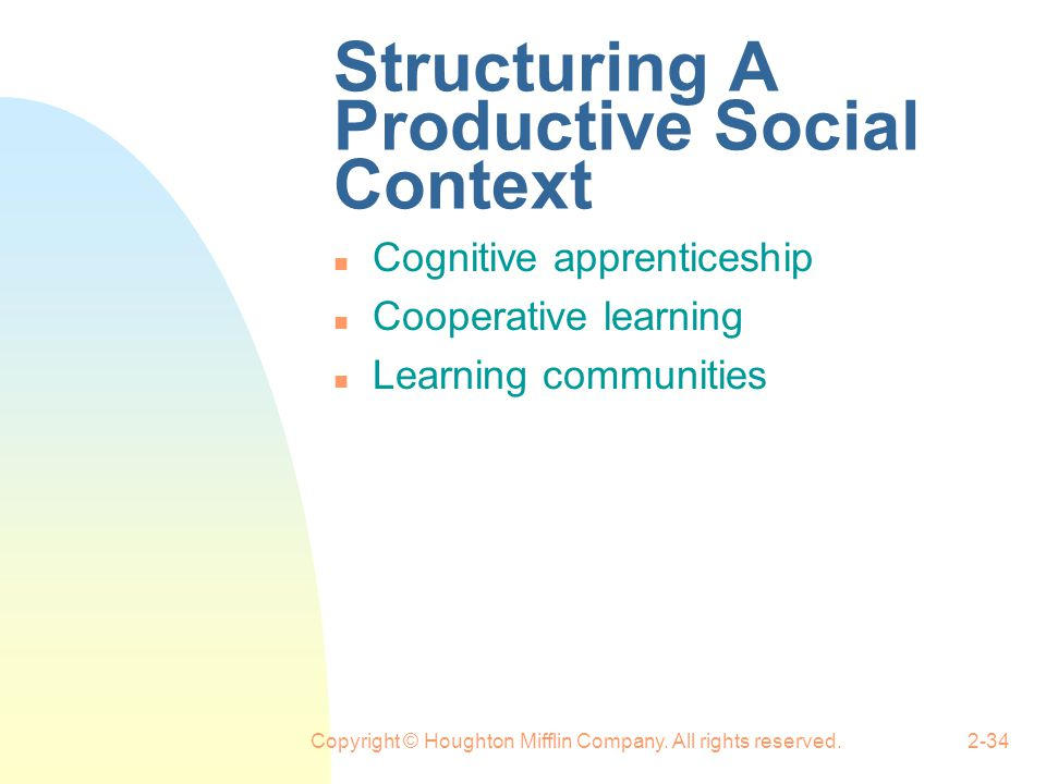 Structuring A Productive Social Context
