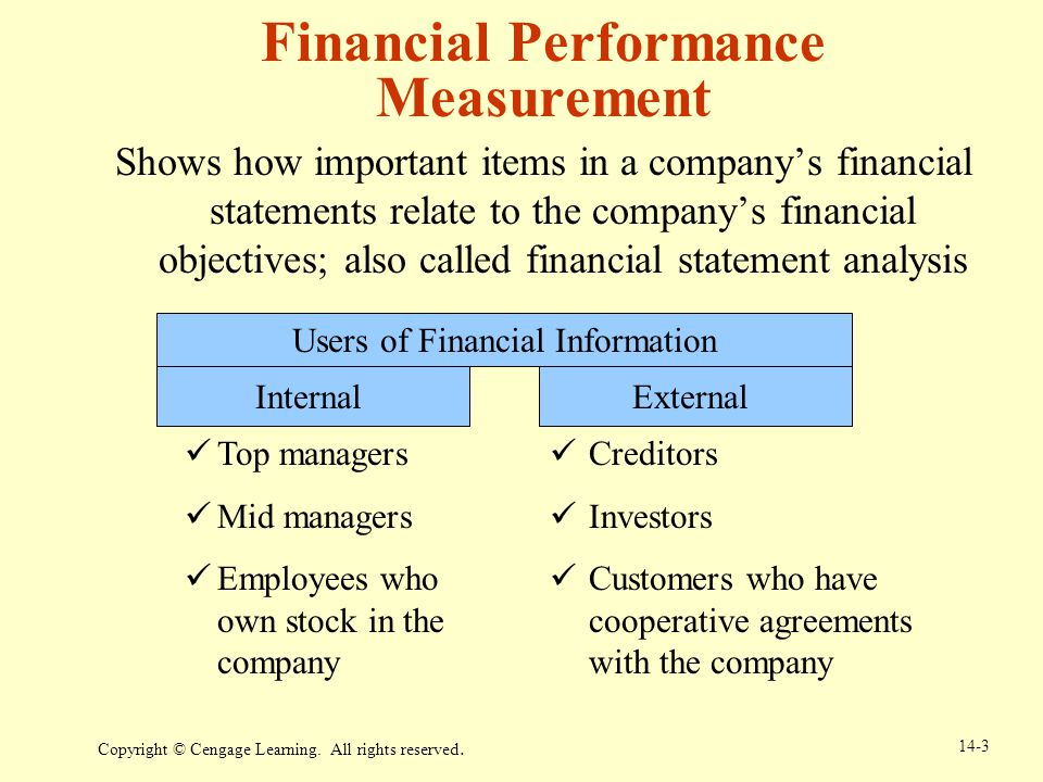discuss how the financial statements are useful to managers investors creditors and employees Therefore, financial statements provide a basis for the investment decisions of potential investors financial institutions (eg banks) use financial statements to decide whether to grant a loan or credit to a business.
