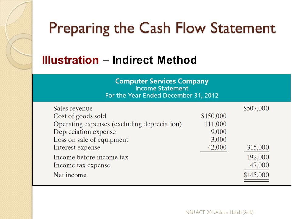 cash flow preparation Accounting period for a small business, a cash flow statement should probably be prepared as frequently as possible this means either monthly or quarterly an annual statement is a must for any business the cash flow statement's primary purpose is to provide information regarding a company's cash receipts and cash payments.