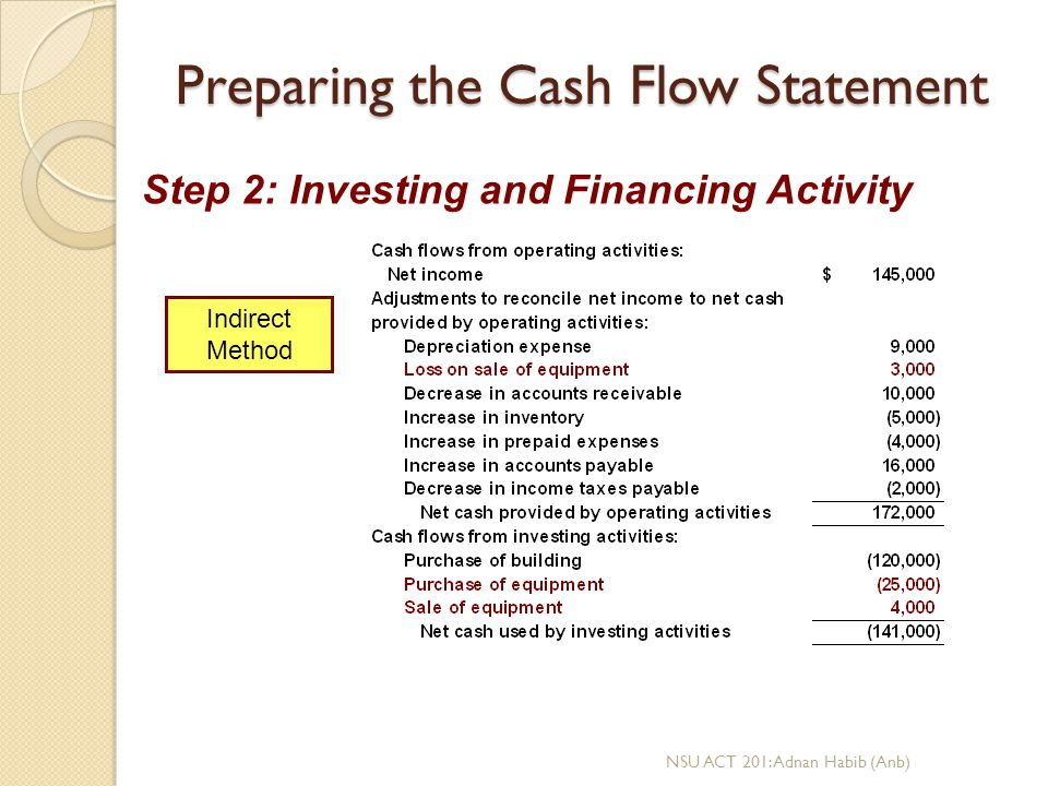 chapter 17  cash flow statement