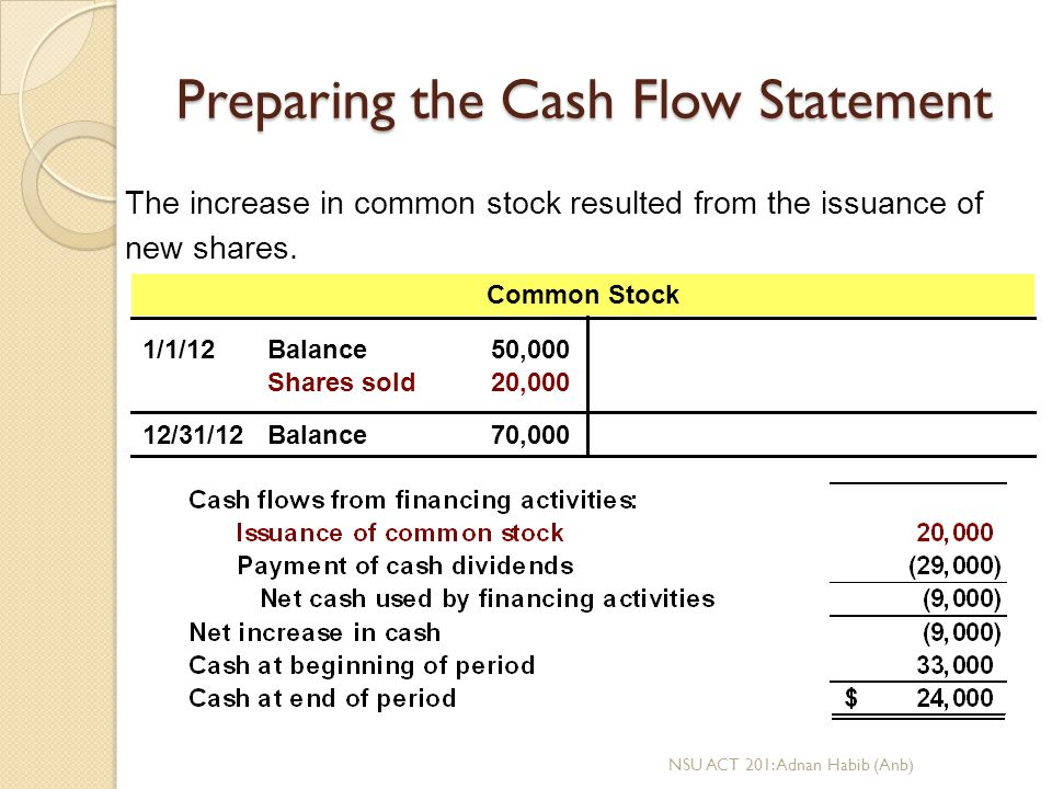 Chapter 17: Cash Flow Statement - Ppt Video Online Download