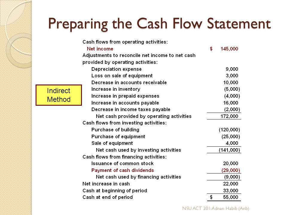 cash flow statements indirect method Using a cash flow statement to and that reconciliation is going to be done with the cash flow statement so most cash flow statements-- so i'm going to do a cash.