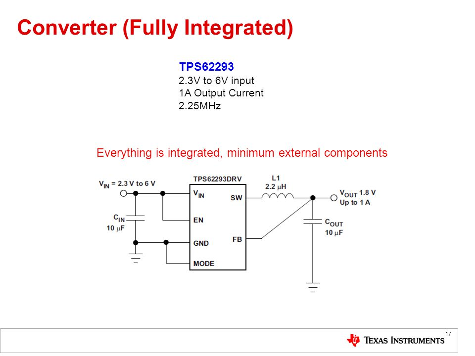 Converter (Fully Integrated)