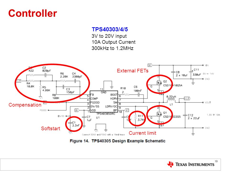 Controller TPS40303/4/5 3V to 20V input 10A Output Current