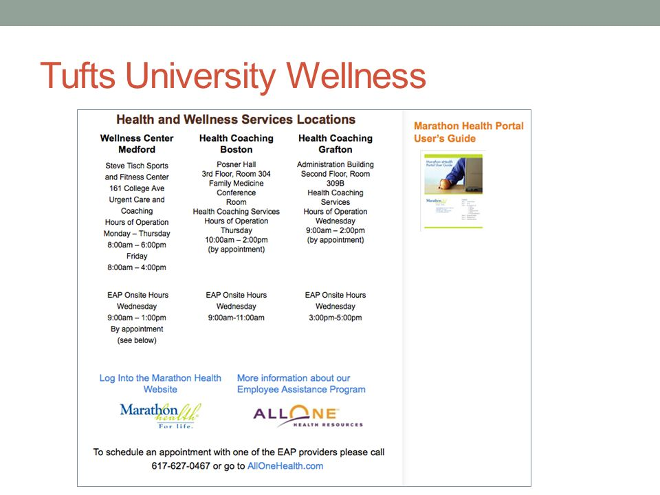 health and wellness program swot analysis Corporate wellness company business plan holistic center spa and  freshs  plan sample wellness center performing swot analysis on.
