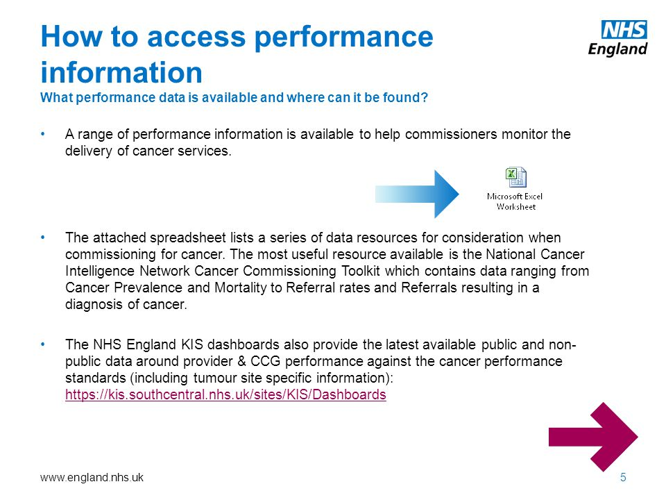 Describe how to access guidance information and advice about handling information