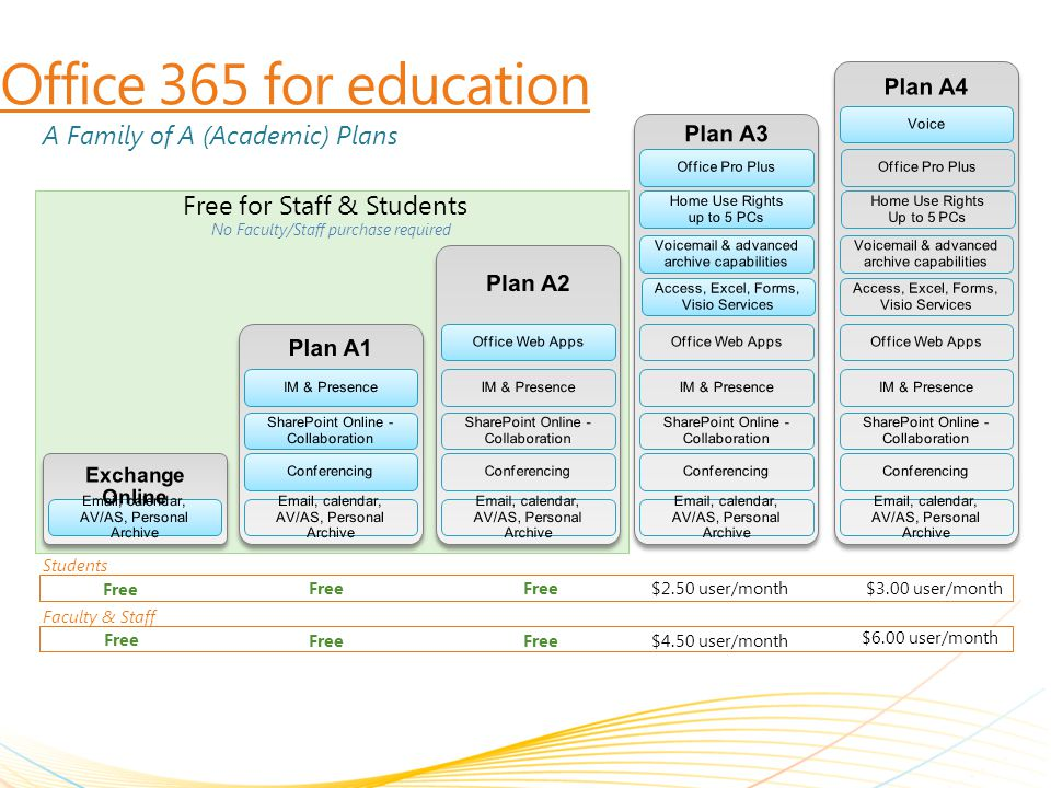 Rodney neal office 365 for education montgomery county for Plus plan online