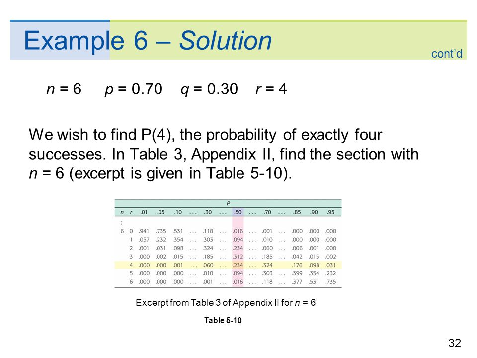 The binomial probability ppt video online download for Q table probability