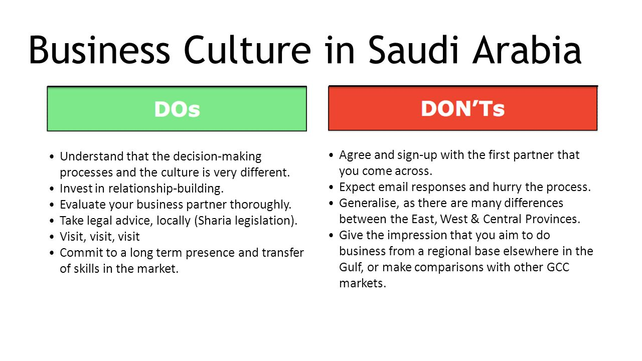 Business Culture in Saudi Arabia