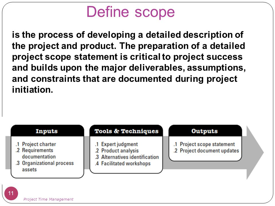Define scope