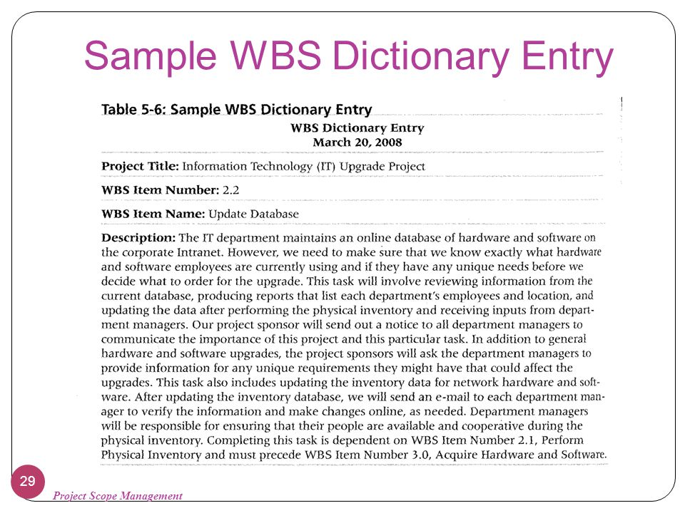 Sample WBS Dictionary Entry