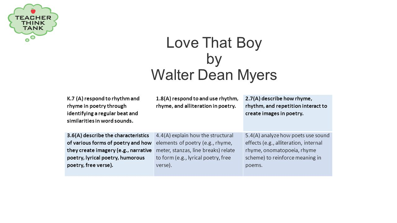 Love That Boy By Walter Dean Myers Ppt Video Online Download