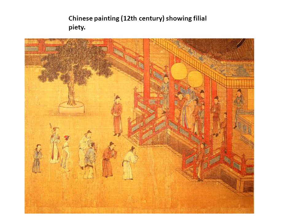 Chinese painting (12th century) showing filial piety.