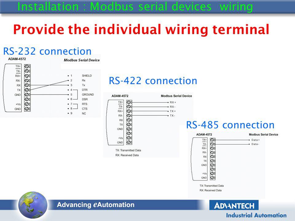 adam rs485 ethernet