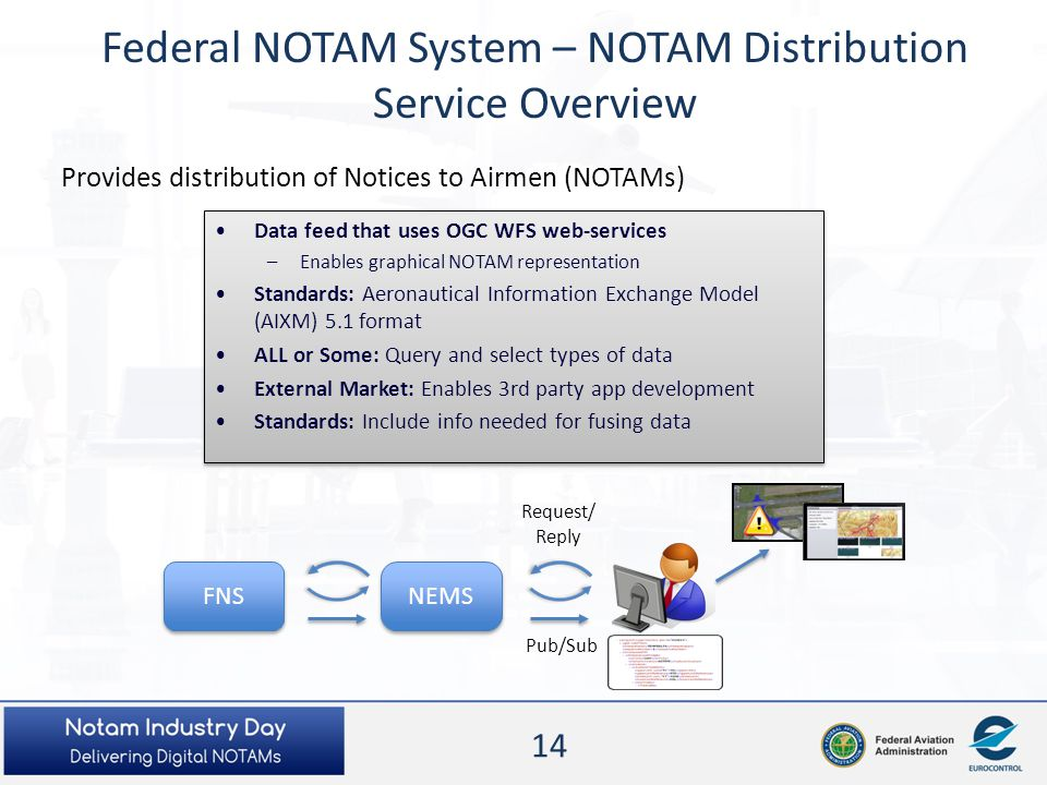 Federal NOTAM System – NOTAM Distribution Service Overview