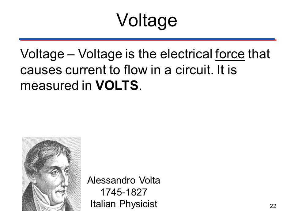 Circuit Theory Laws Voltage. Digital Electronics TM. 1.2 Introduction to Analog.