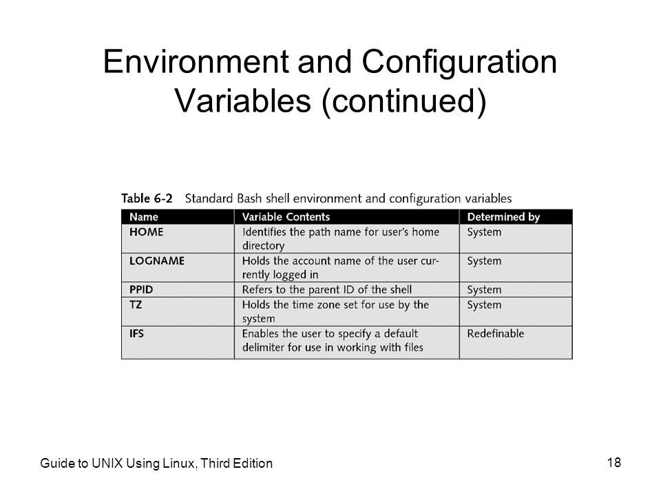 Environment and Configuration Variables (continued)