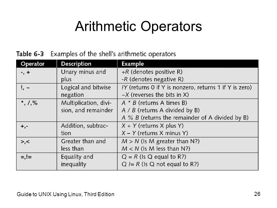 Arithmetic Operators Guide to UNIX Using Linux, Third Edition