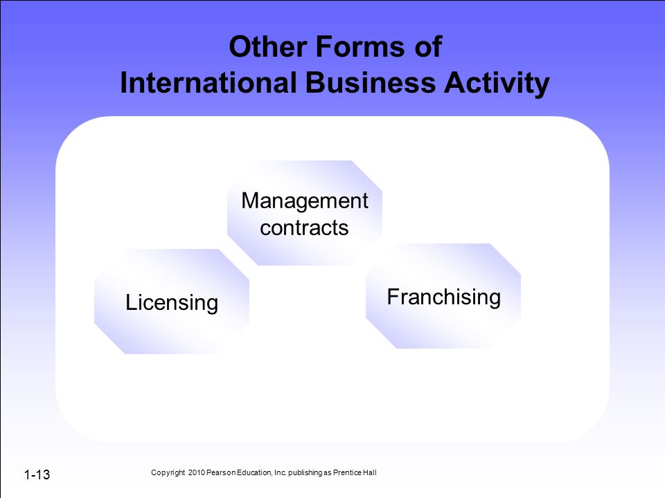 chapter 1 An Overview of International Business - ppt video online ...