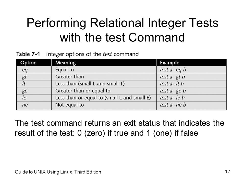 Performing Relational Integer Tests with the test Command
