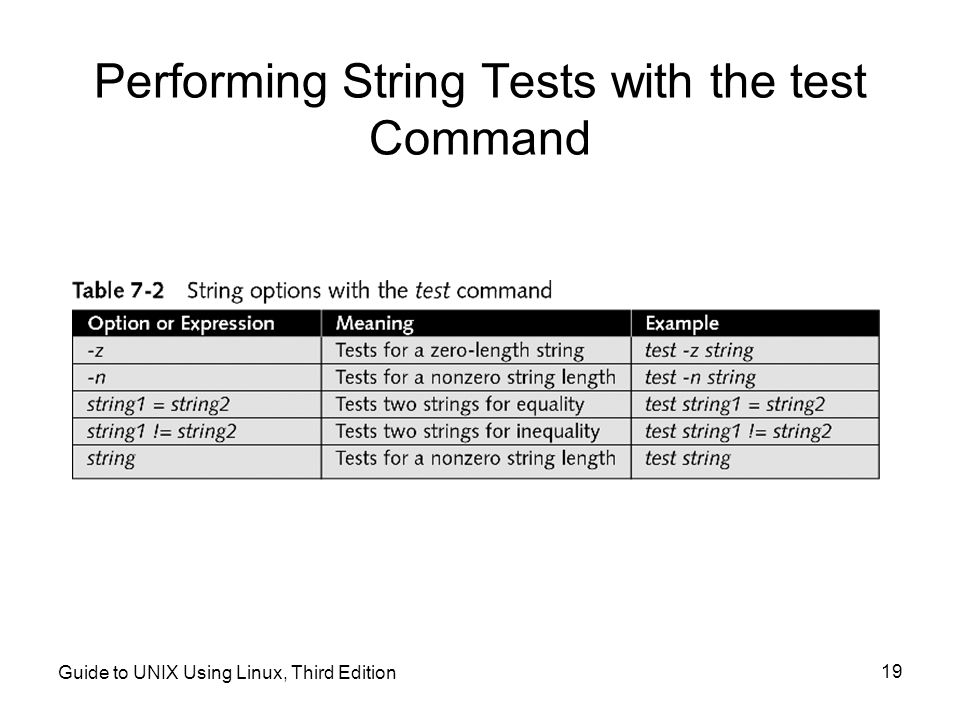 Performing String Tests with the test Command