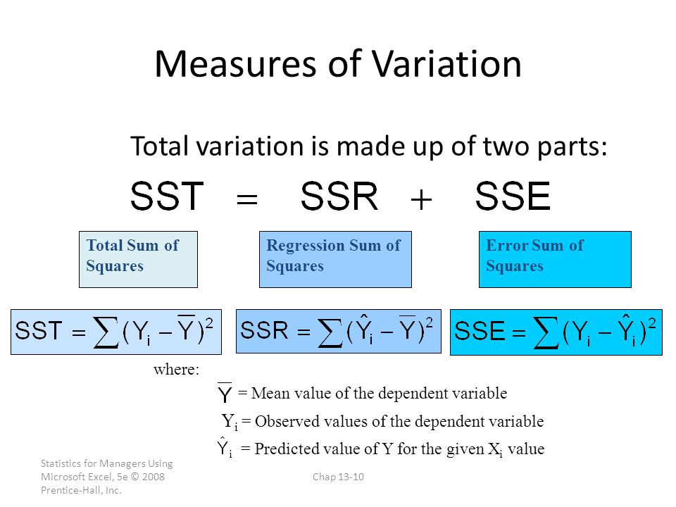 Measures of Variation Total variation is made up of two parts: