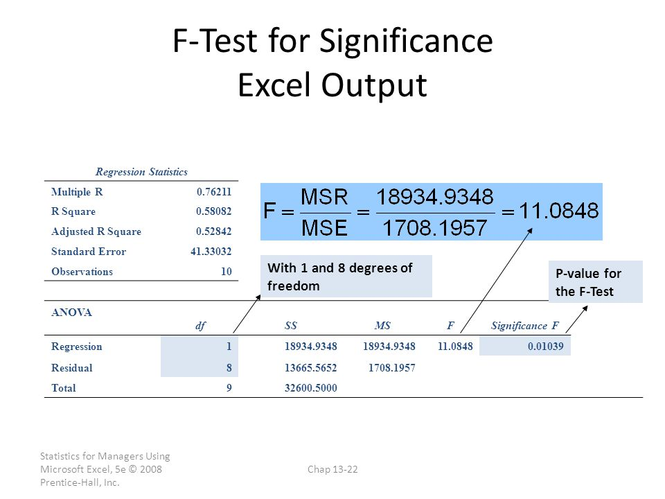 F-Test for Significance Excel Output