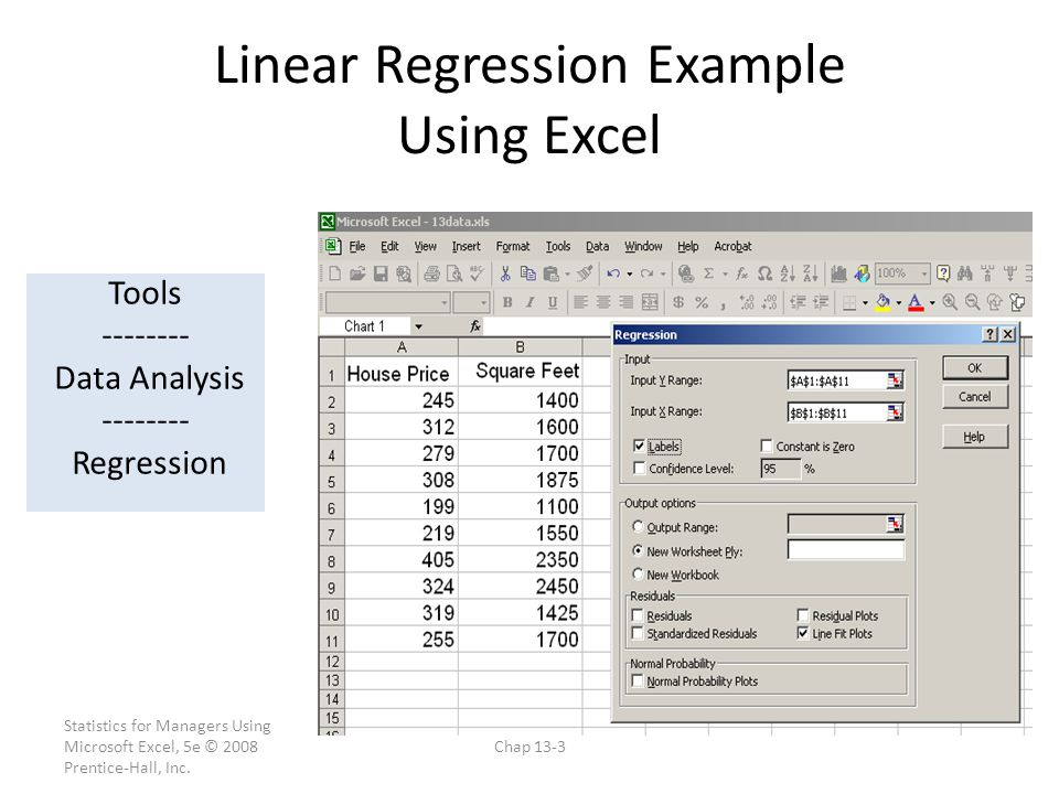 Linear Regression Example Using Excel
