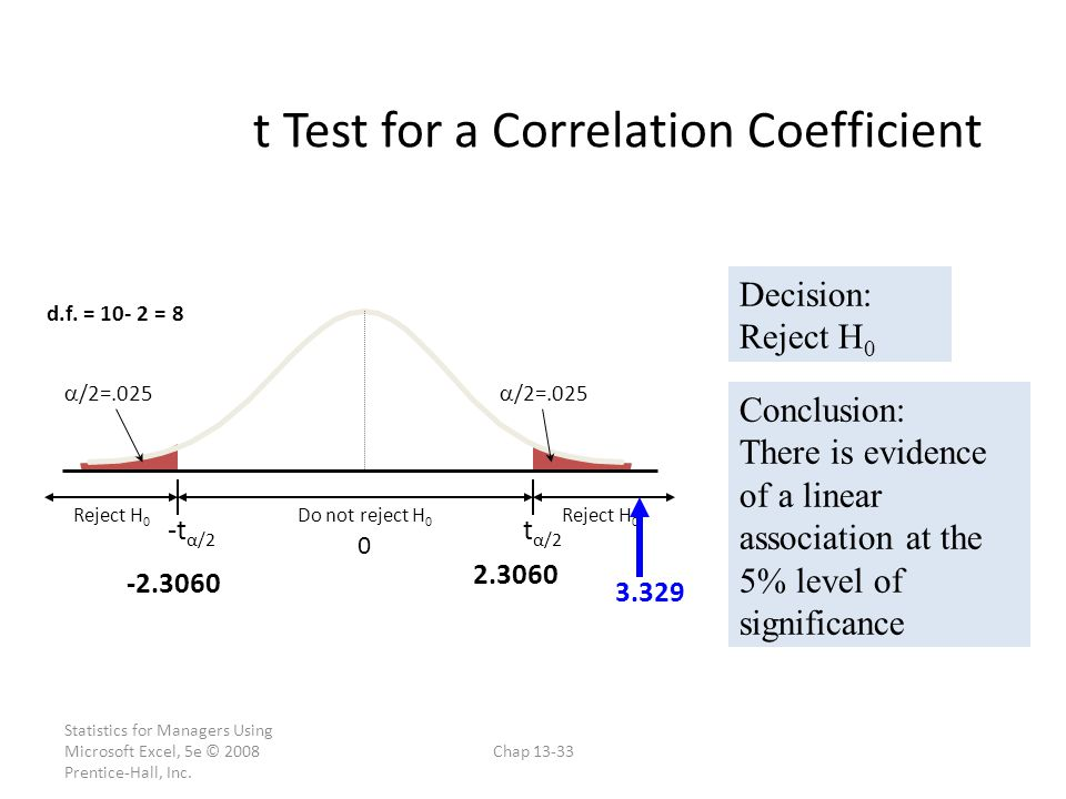 t Test for a Correlation Coefficient