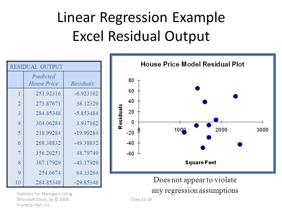 Linear Regression Example Excel Residual Output