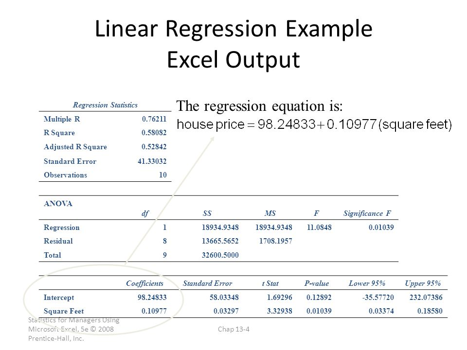 Linear Regression Example Excel Output