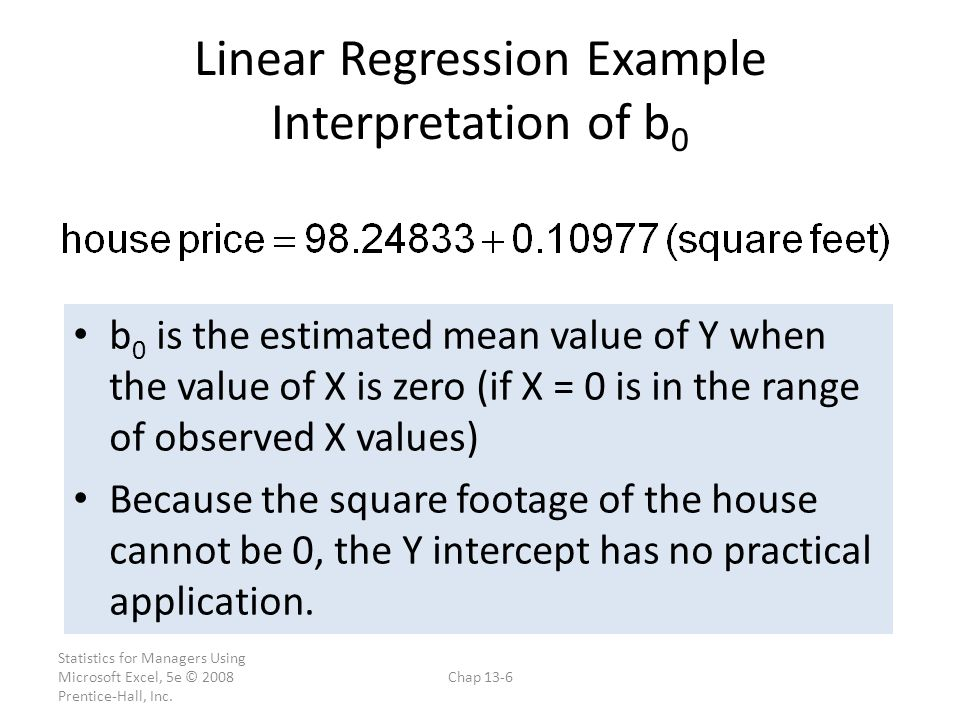 Linear Regression Example Interpretation of b0