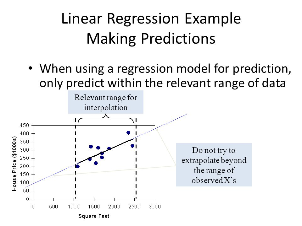 Linear Regression Example Making Predictions