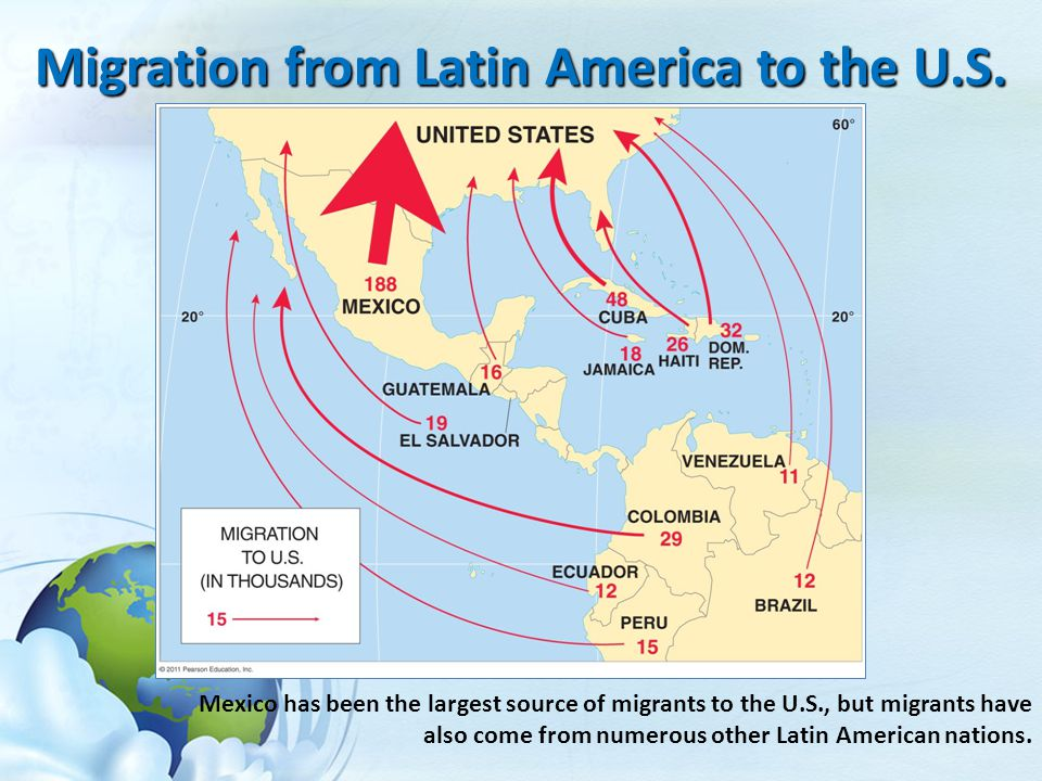 Time asian migration to us you can